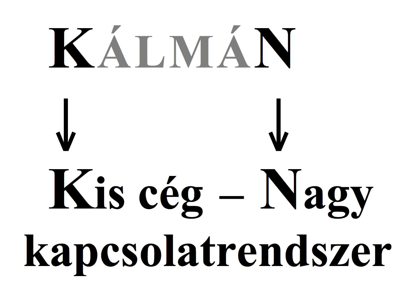 kalman_kis_ceg_nagy_kapcsolatrendszer